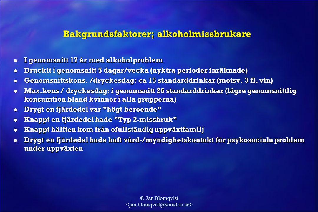 © Jan Blomqvist Bakgrundsfaktorer; alkoholmissbrukare l I genomsnitt 17 år med alkoholproblem l Druckit i genomsnitt 5 dagar/vecka (nyktra perioder in