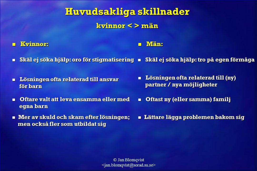 © Jan Blomqvist Huvudsakliga skillnader kvinnor män  Kvinnor:  Män:  Skäl ej söka hjälp: oro för stigmatisering  Skäl ej söka hjälp: tro på egen f
