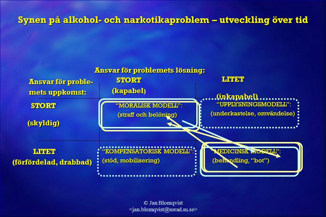 © Jan Blomqvist Bakgrundsfaktorer; narkotikamissbrukare l I genomsnitt använt narkotika i 16 år l Allvarligt narkotikamissbruk (DAST/DSM-III-R) l Tre fjärdedelar hade debuterat med cannabis l Knappt hälften hade missbrukat både alkohol och droger l Drygt hälften hade använt heroin åtminstone tidvis l Mer än nio av tio hade injicerat l Drygt en fjärdedel hade använt mer än tre preparat l Sju av tio hade dealat l Nästan två tredjedelar kom från ofullständig uppväxtfamilj l Drygt hälften hade haft vård-/myndighetskontakt för psykosociala problem under uppväxten l Knappt hälften hade en missbrukande förälder