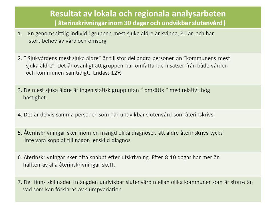 Resultat av lokala och regionala analysarbeten ( återinskrivningar inom 30 dagar och undvikbar slutenvård ) 1.En genomsnittlig individ i gruppen mest