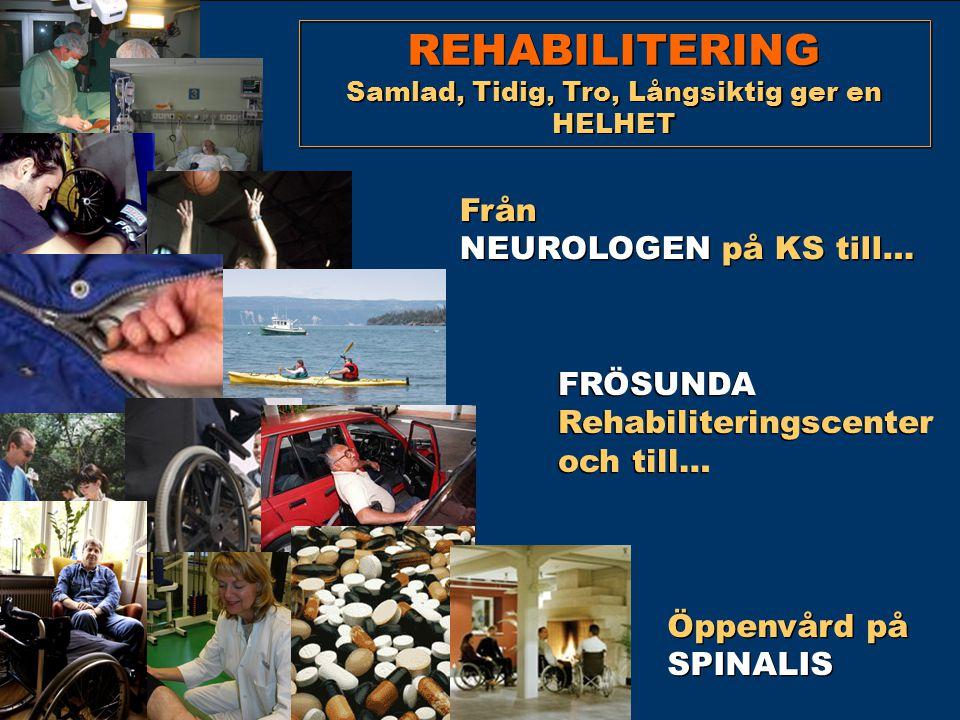 REHABILITERING Samlad, Tidig, Tro, Långsiktig ger en HELHET Från NEUROLOGEN på KS till… Från NEUROLOGEN på KS till… FRÖSUNDA Rehabiliteringscenter och