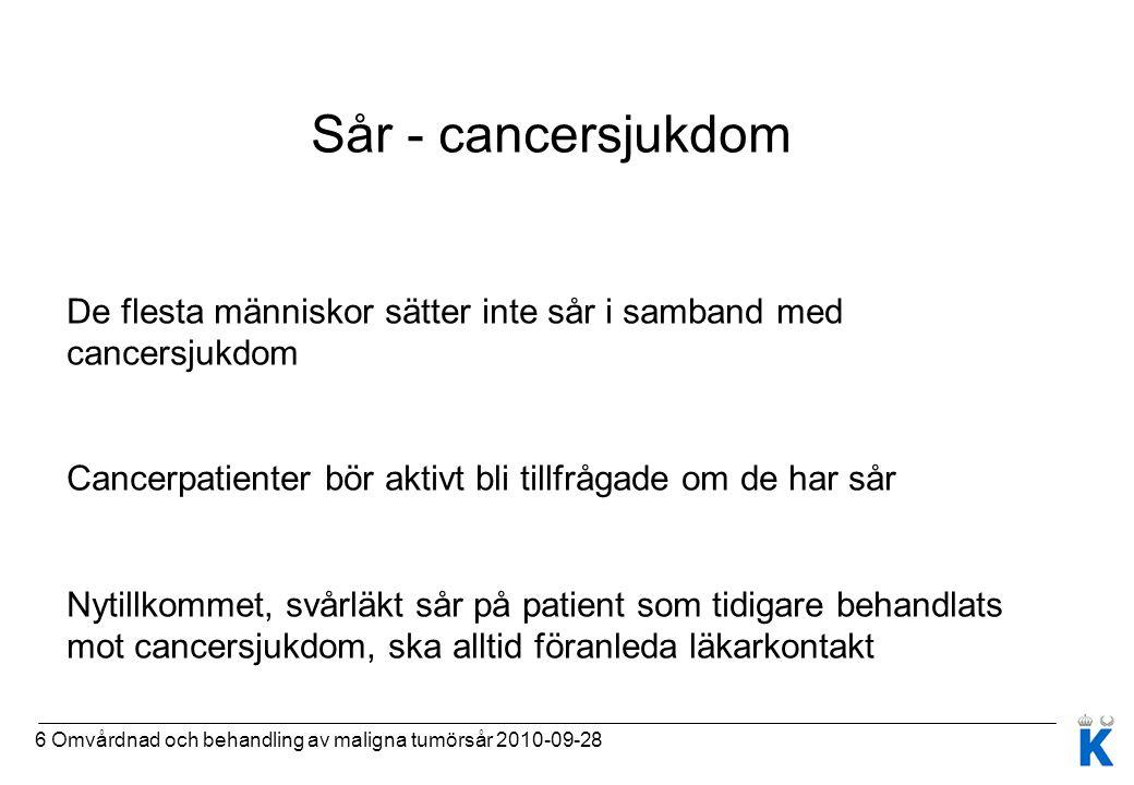 6 Omvårdnad och behandling av maligna tumörsår 2010-09-28 Sår - cancersjukdom De flesta människor sätter inte sår i samband med cancersjukdom Cancerpa