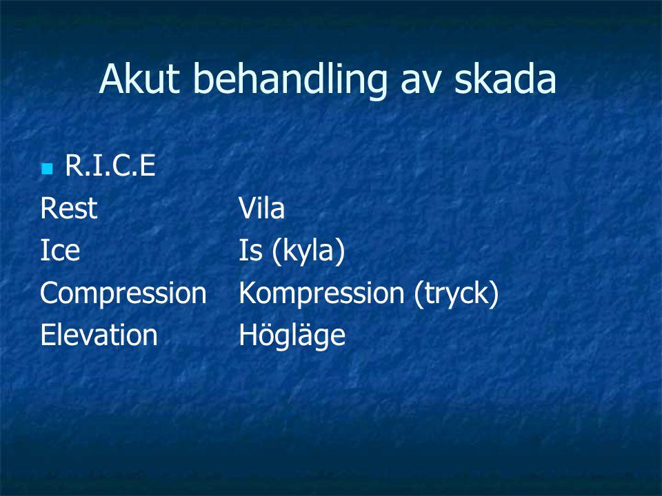 Akut behandling av skada   R.I.C.E RestVila IceIs (kyla) CompressionKompression (tryck) ElevationHögläge