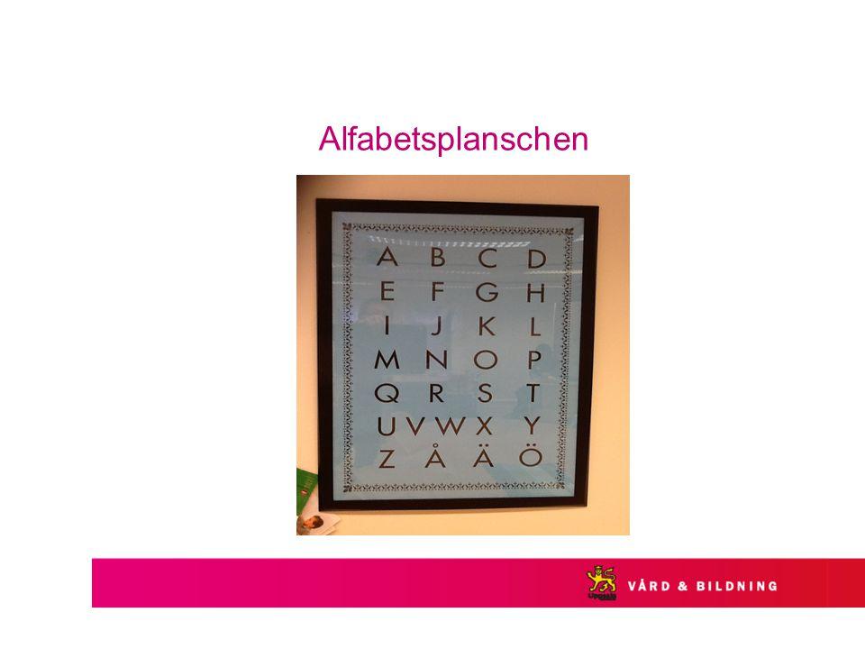 Alfabetsplanschen