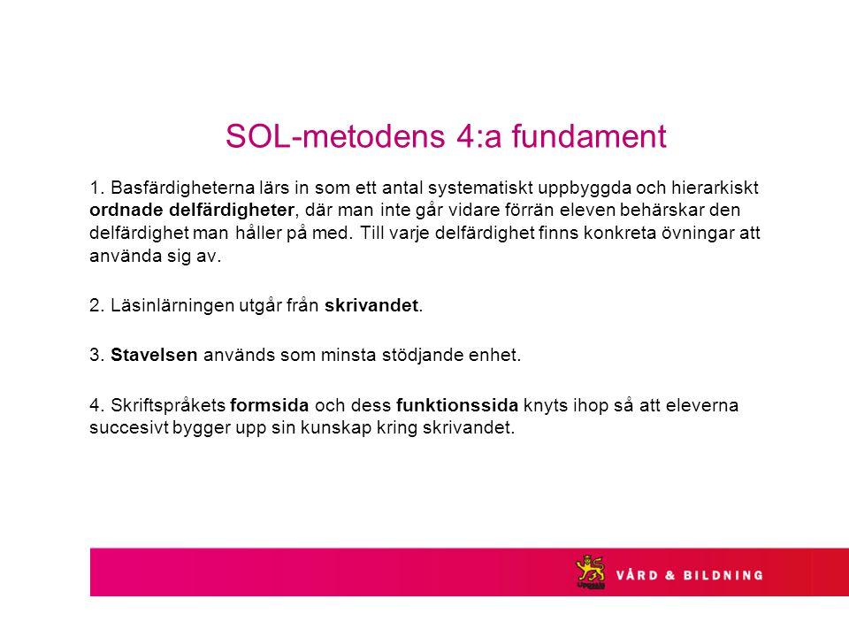 SOL-metodens 4:a fundament 1. Basfärdigheterna lärs in som ett antal systematiskt uppbyggda och hierarkiskt ordnade delfärdigheter, där man inte går v