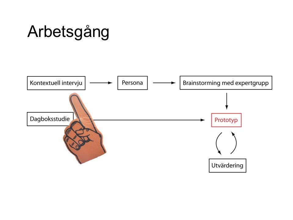 Kontextuell intervju • Målgruppens researchprocess • Affinity-diagram