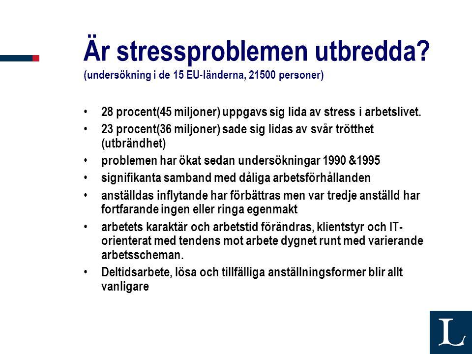 Är stressproblemen utbredda? (undersökning i de 15 EU-länderna, 21500 personer) • 28 procent(45 miljoner) uppgavs sig lida av stress i arbetslivet. •
