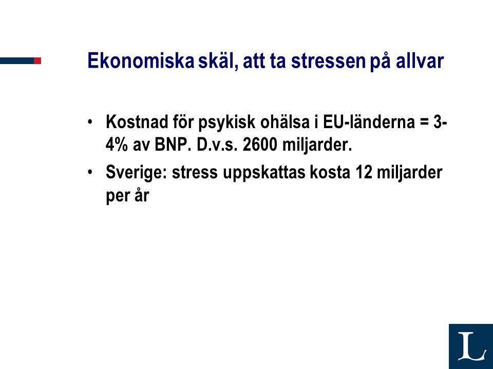 Ekonomiska skäl, att ta stressen på allvar • Kostnad för psykisk ohälsa i EU-länderna = 3- 4% av BNP. D.v.s. 2600 miljarder. • Sverige: stress uppskat