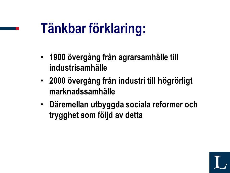 Tänkbar förklaring: • 1900 övergång från agrarsamhälle till industrisamhälle • 2000 övergång från industri till högrörligt marknadssamhälle • Däremell