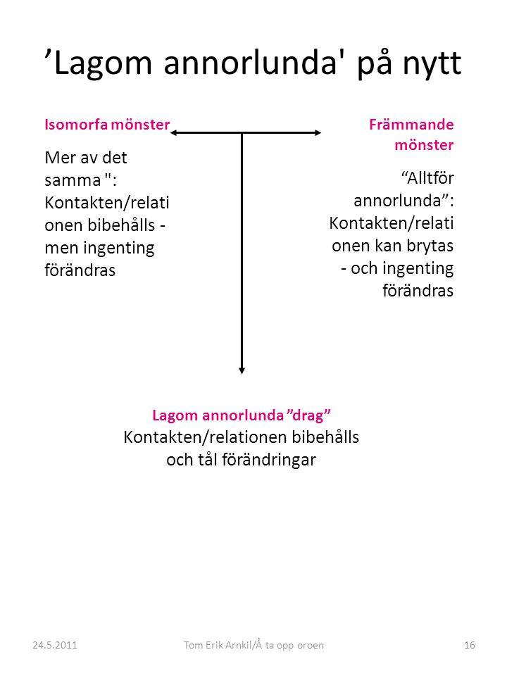 24.5.2011Tom Erik Arnkil/Å ta opp oroen16 'Lagom annorlunda' på nytt Isomorfa mönster Mer av det samma