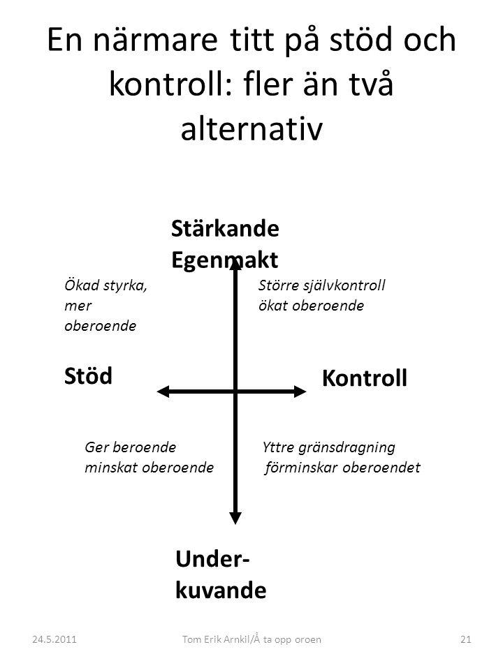 24.5.2011Tom Erik Arnkil/Å ta opp oroen21 En närmare titt på stöd och kontroll: fler än två alternativ Stärkande Egenmakt Under- kuvande Stöd Kontroll