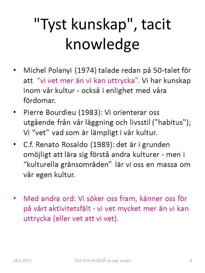 24.5.2011Tom Erik Arnkil/Å ta opp oroen9 Tyst kunskap , tacit knowledge • Michel Polanyi (1974) talade redan på 50-talet för att vi vet mer än vi kan uttrycka .