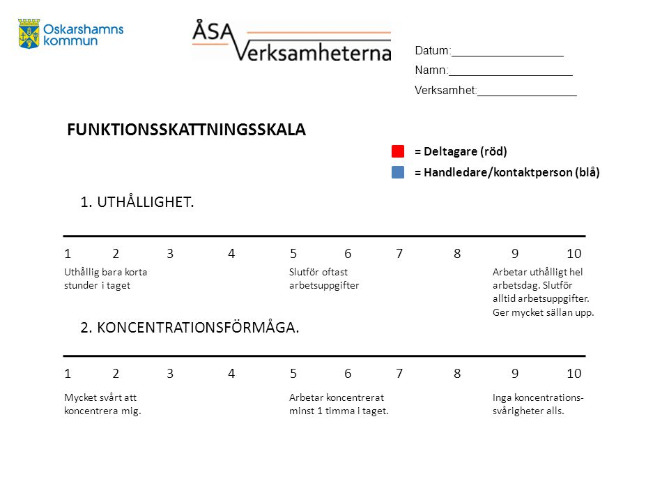 FUNKTIONSSKATTNINGSSKALA 1.UTHÅLLIGHET. 2. KONCENTRATIONSFÖRMÅGA.