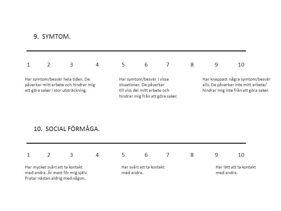 9.SYMTOM. 10. SOCIAL FÖRMÅGA. 1 2 3 4 5 6 7 8 9 10 Har symtom/besvär hela tiden.