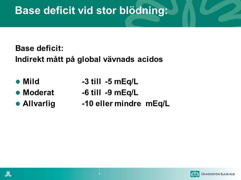 14 Base deficit vid stor blödning: Base deficit: Indirekt mått på global vävnads acidos  Mild -3 till -5 mEq/L  Moderat-6 till -9 mEq/L  Allvarlig-10 eller mindre mEq/L