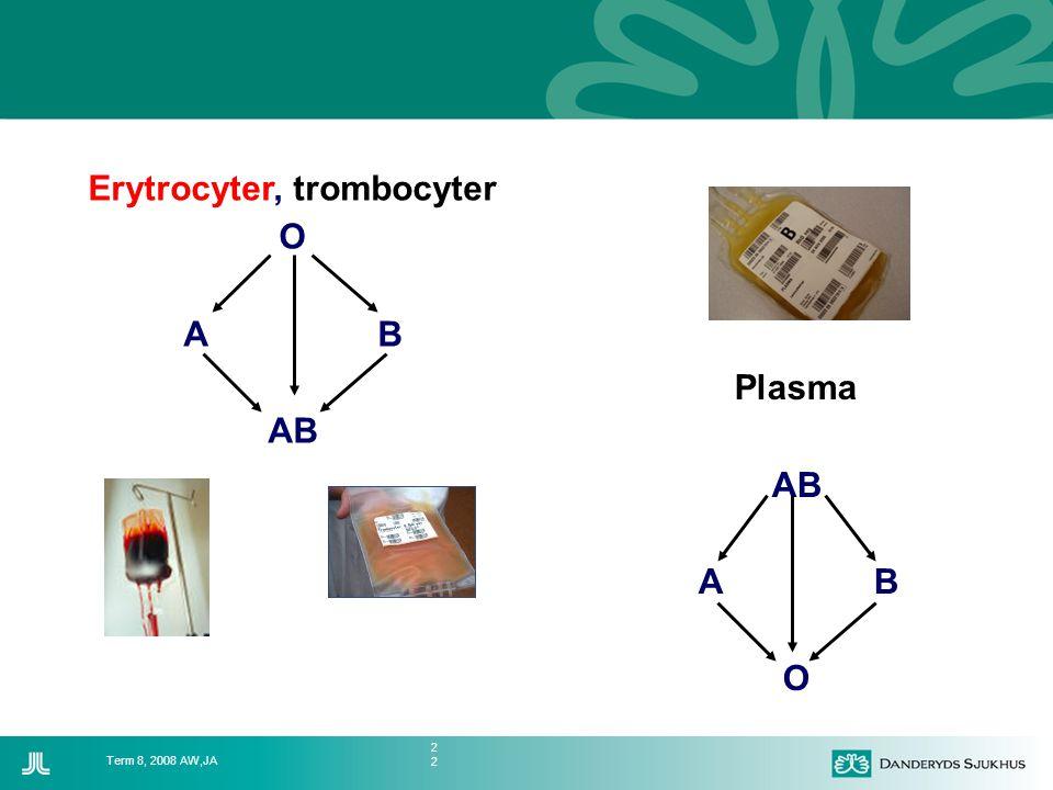 22 Term 8, 2008 AW,JA Erytrocyter, trombocyter O AB Plasma AB O