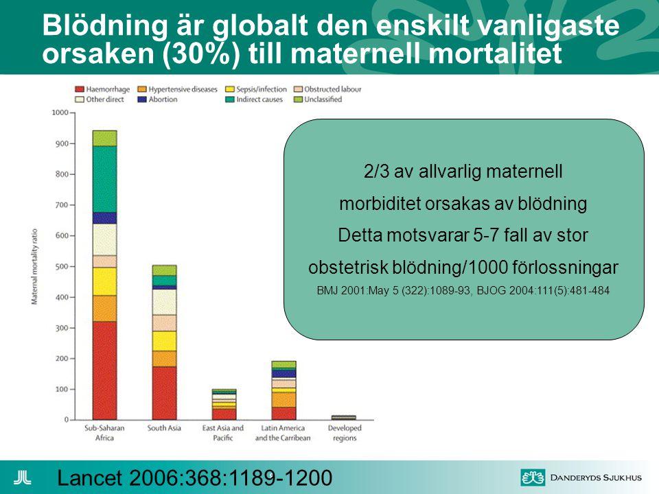 9 Blödning är globalt den enskilt vanligaste orsaken (30%) till maternell mortalitet Lancet 2006:368:1189-1200 2/3 av allvarlig maternell morbiditet orsakas av blödning Detta motsvarar 5-7 fall av stor obstetrisk blödning/1000 förlossningar BMJ 2001:May 5 (322):1089-93, BJOG 2004:111(5):481-484