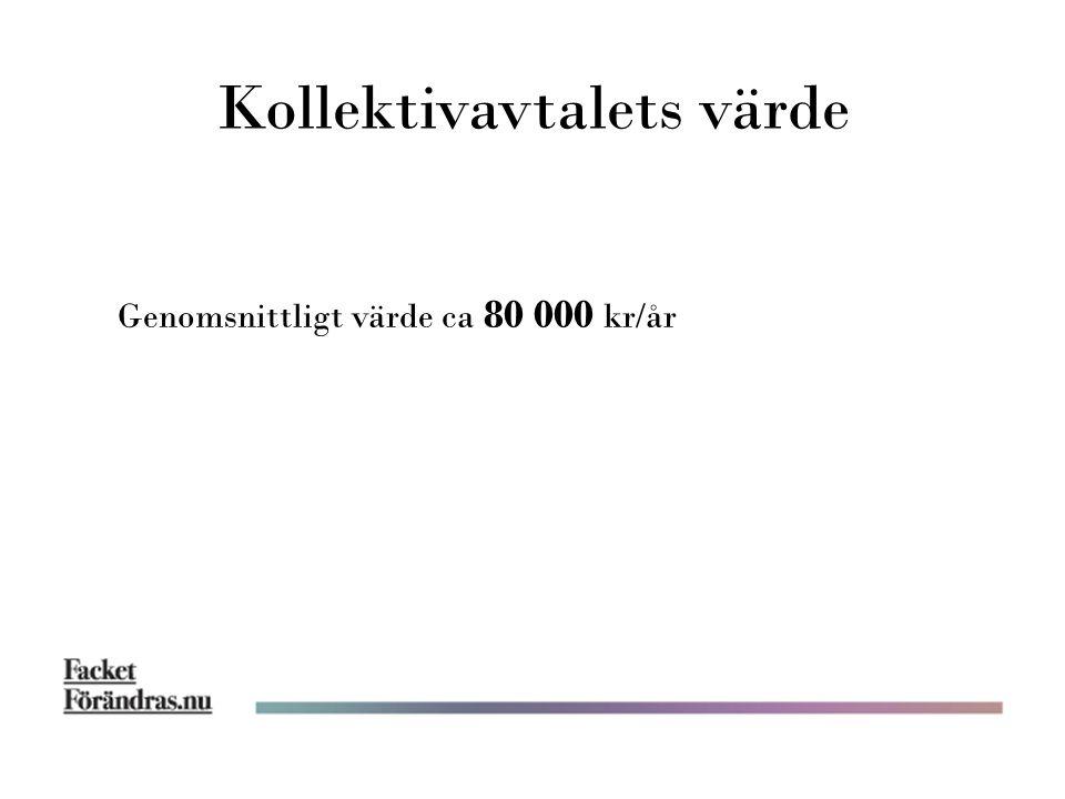 Kollektivavtalets värde Genomsnittligt värde ca 80 000 kr/år