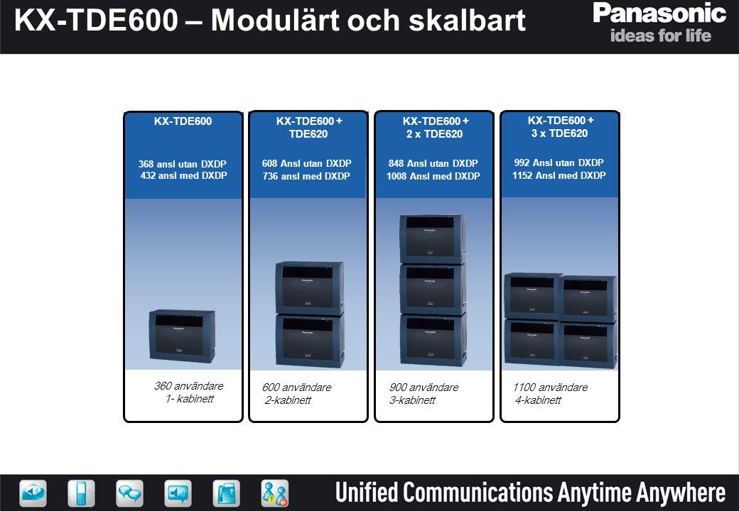 KX-TDE600 KX-TDE600 Ny IP-växel En växel alla funktioner, ett framtidssäkrat system •Ny IP Plattform med traditionella telekom och IP-anslutningar •Snabb och enkel uppgradering –Tack vare uppbyggnad med separata funktionskort •Enkel installation och underhåll –Gemensamt programeringsverktyg för remote - övervakning och underhåll.