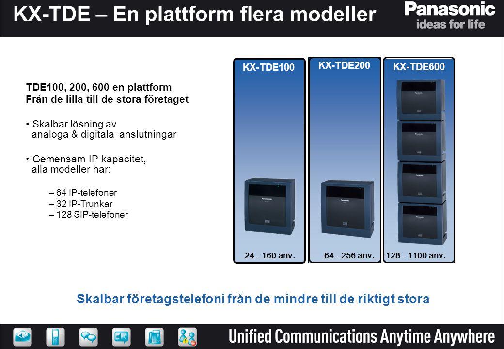 TDE600 lösningen •Huvudkontor •Nätverk till andra kontor •Anslutning till lokal/hemmakontor via VPN/bredband anslutnignar.