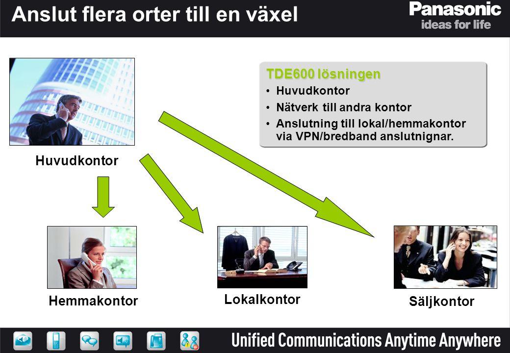 Internet PSTN IP/VPN = VPN Routers Nätverkslösningar Säljkontor NCP500 Huvudkontor TDE600 Lokal/hemmakontor