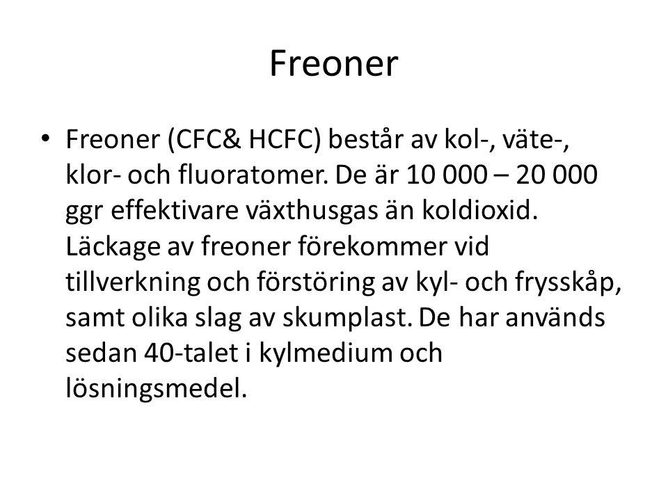 Freoner • Freoner (CFC& HCFC) består av kol-, väte-, klor- och fluoratomer. De är 10 000 – 20 000 ggr effektivare växthusgas än koldioxid. Läckage av
