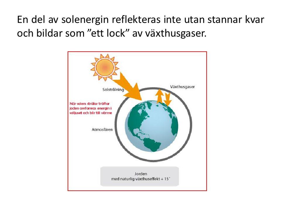 """En del av solenergin reflekteras inte utan stannar kvar och bildar som """"ett lock"""" av växthusgaser."""