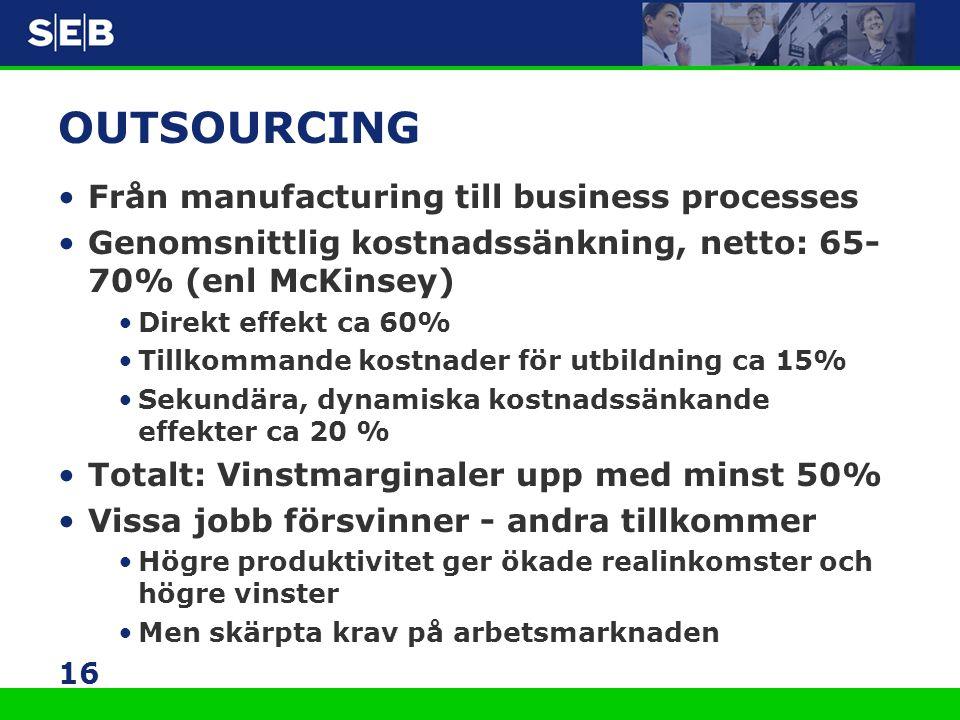 16 OUTSOURCING •Från manufacturing till business processes •Genomsnittlig kostnadssänkning, netto: 65- 70% (enl McKinsey) •Direkt effekt ca 60% •Tillk