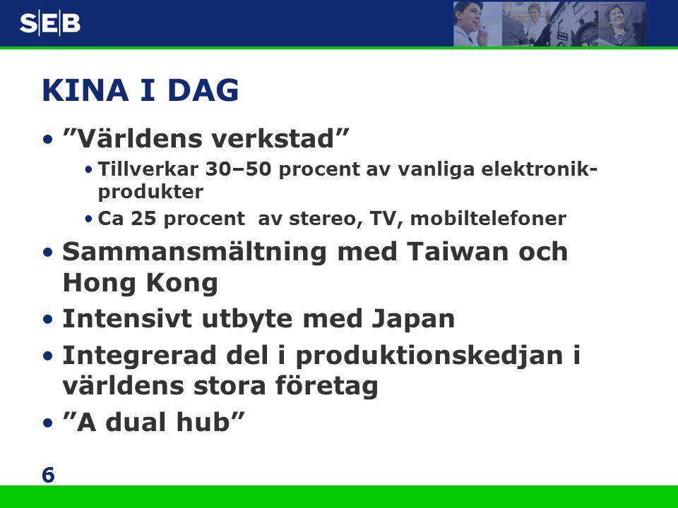 """6 KINA I DAG •""""Världens verkstad"""" •Tillverkar 30–50 procent av vanliga elektronik- produkter •Ca 25 procent av stereo, TV, mobiltelefoner •Sammansmält"""