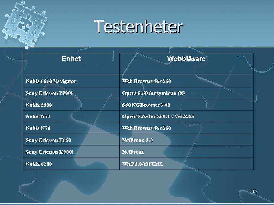 Testresultat SE P990i Nokia 5500 Nokia 6610 Nokia N73 Nokia N70 SE T650 SE K800i Nokia 6280 1.