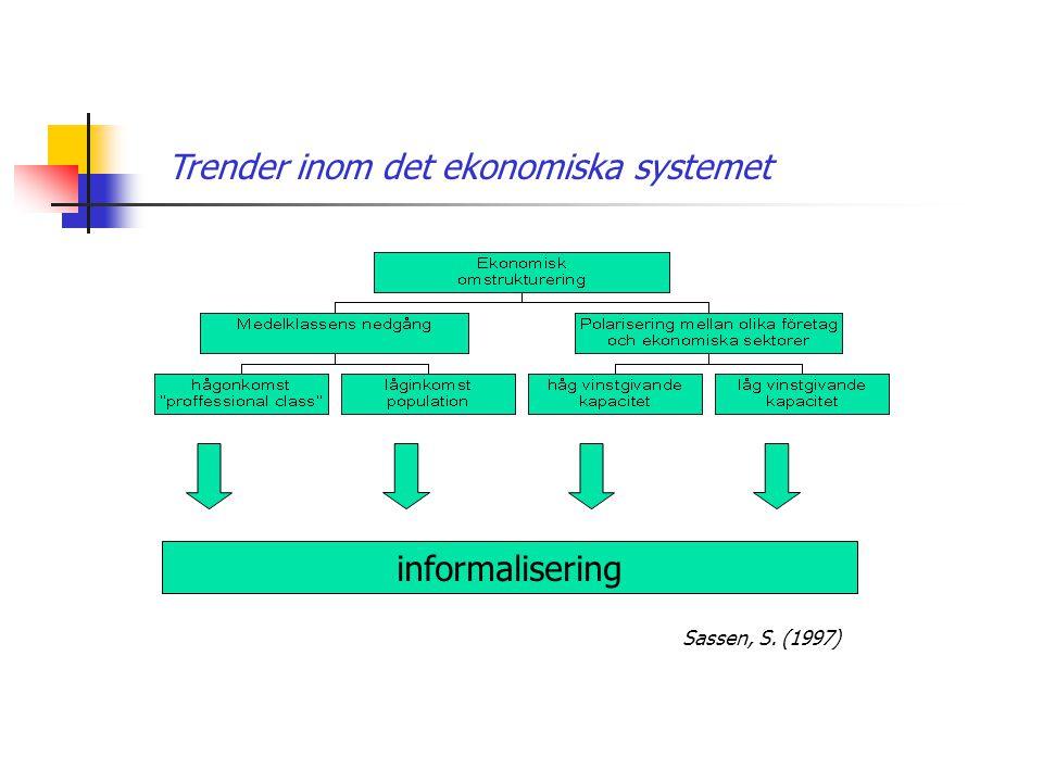 Trender inom det ekonomiska systemet informalisering Sassen, S. (1997)