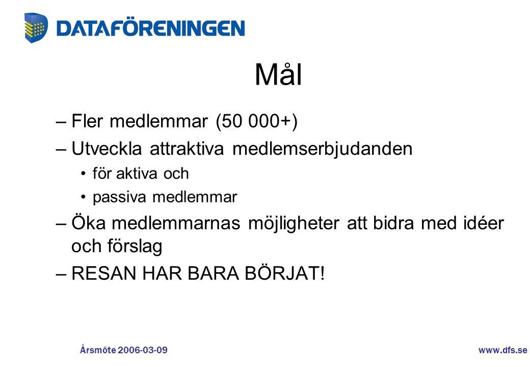 www.dfs.se Årsmöte 2006-03-09 Mål –Fler medlemmar (50 000+) –Utveckla attraktiva medlemserbjudanden •för aktiva och •passiva medlemmar –Öka medlemmarn