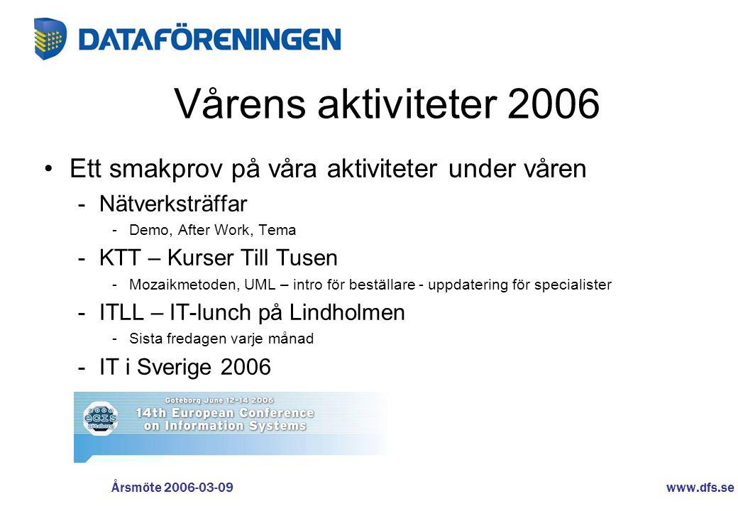www.dfs.se Årsmöte 2006-03-09 Vårens aktiviteter 2006 •Ett smakprov på våra aktiviteter under våren -Nätverksträffar -Demo, After Work, Tema -KTT – Ku