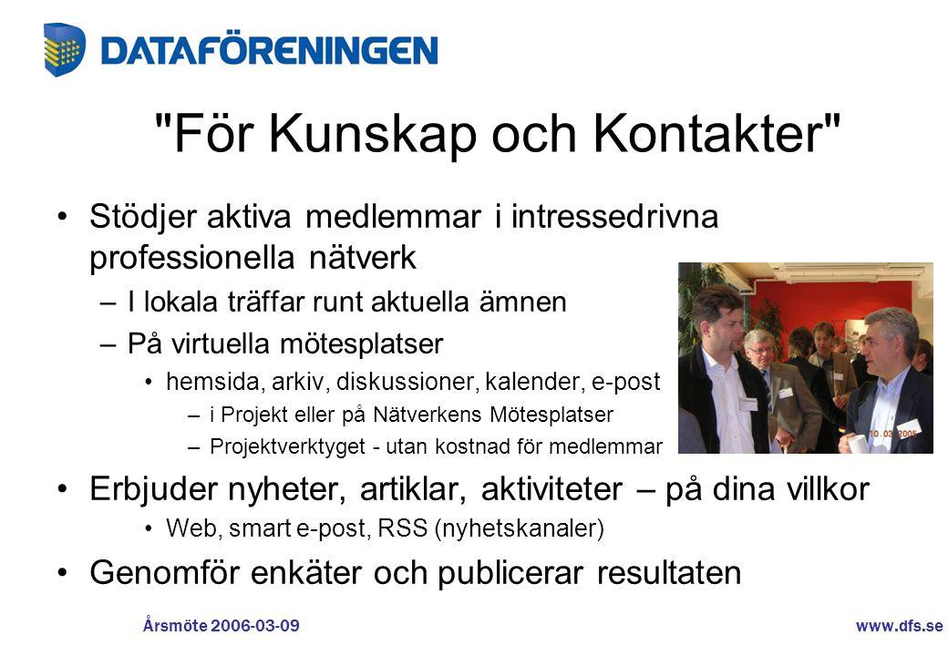 www.dfs.se Årsmöte 2006-03-09 Förmåner som förenklar •Ajour med branschen •Computer Sweden 3 ggr per vecka •Bransch - information via webb,RSS och e-post –Artiklar –Medlemssidor •IT- relaterade förmåner •Erbjudanden och rabatter