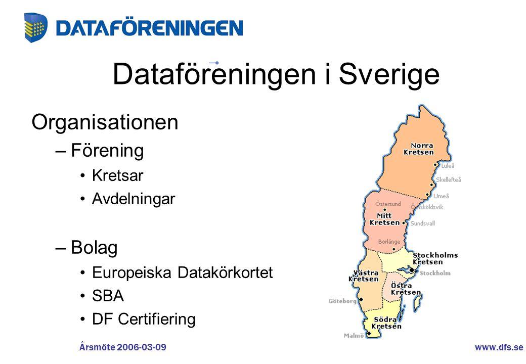 www.dfs.se Årsmöte 2006-03-09 Dataföreningen i Sverige Organisationen –Förening •Kretsar •Avdelningar –Bolag •Europeiska Datakörkortet •SBA •DF Certif