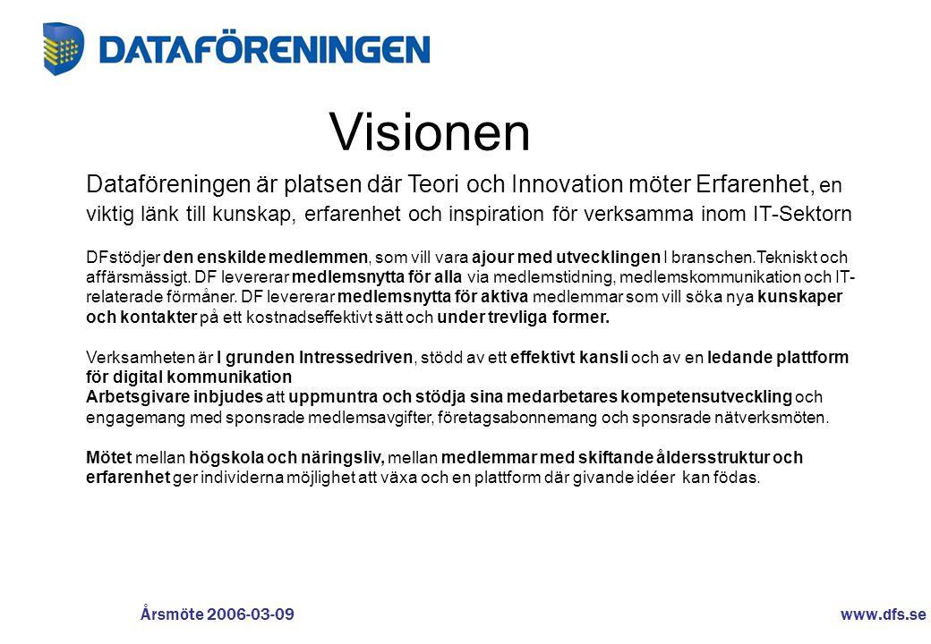 www.dfs.se Årsmöte 2006-03-09 Ledord i vår Vision •Individen i Centrum •Med stöd av arbetsgivaren •Nytta i yrkesrollen •Intressedriven verksamhet •IT-relaterade Förmåner •Aktivt deltagande - enkelt •Effektiv kommunikation mellan förening och medlem