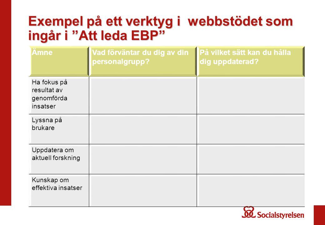 """Exempel på ett verktyg i webbstödet som ingår i """"Att leda EBP"""" ÄmneVad förväntar du dig av din personalgrupp? På vilket sätt kan du hålla dig uppdater"""