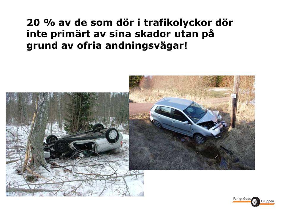 20 % av de som dör i trafikolyckor dör inte primärt av sina skador utan på grund av ofria andningsvägar!