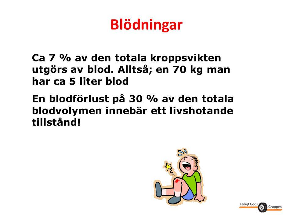 Ca 7 % av den totala kroppsvikten utgörs av blod. Alltså; en 70 kg man har ca 5 liter blod En blodförlust på 30 % av den totala blodvolymen innebär et