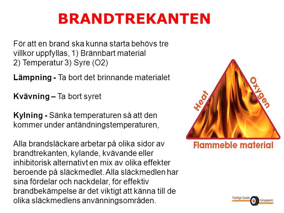 För att en brand ska kunna starta behövs tre villkor uppfyllas, 1) Brännbart material 2) Temperatur 3) Syre (O2) Lämpning - Ta bort det brinnande mate