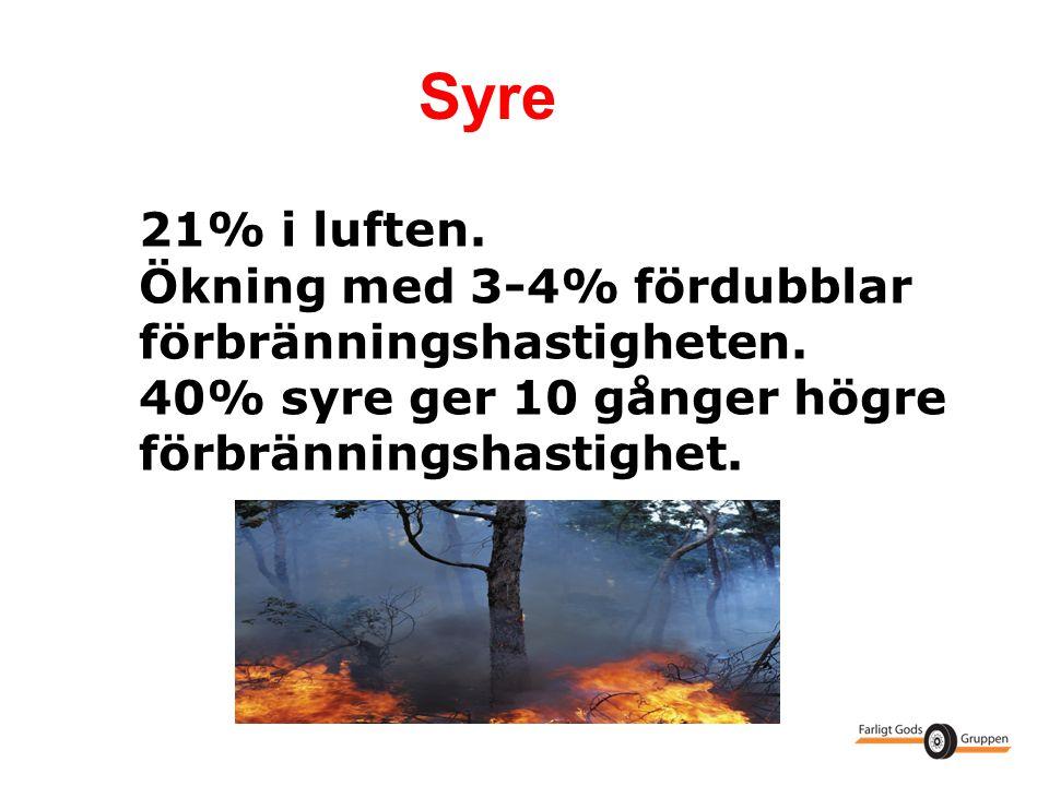 Syre 21% i luften. Ökning med 3-4% fördubblar förbränningshastigheten. 40% syre ger 10 gånger högre förbränningshastighet.