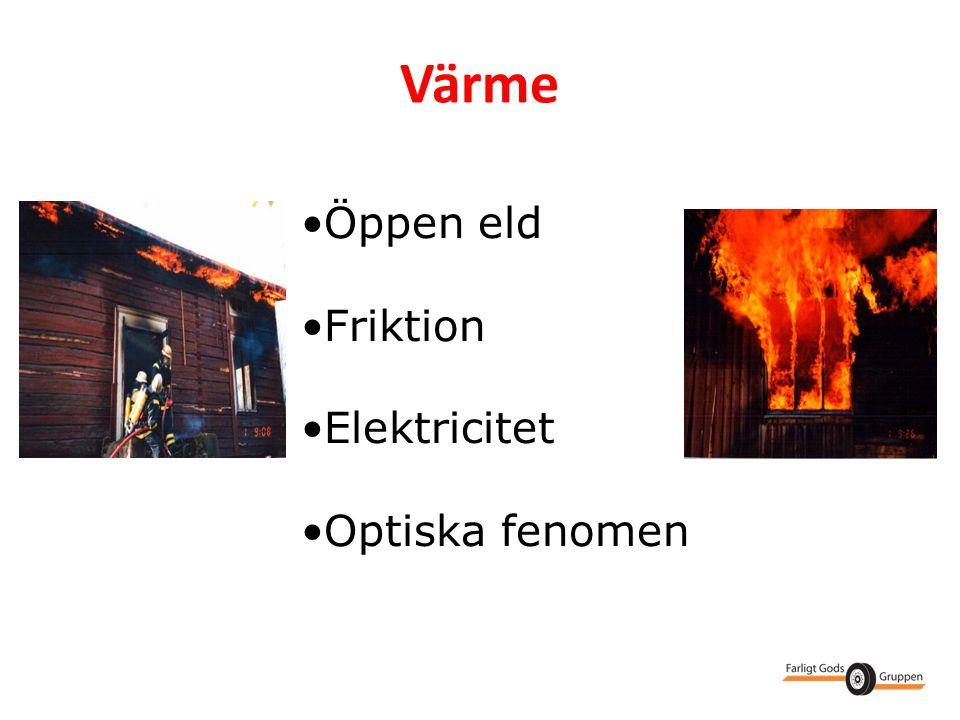 Värme •Öppen eld •Friktion •Elektricitet •Optiska fenomen