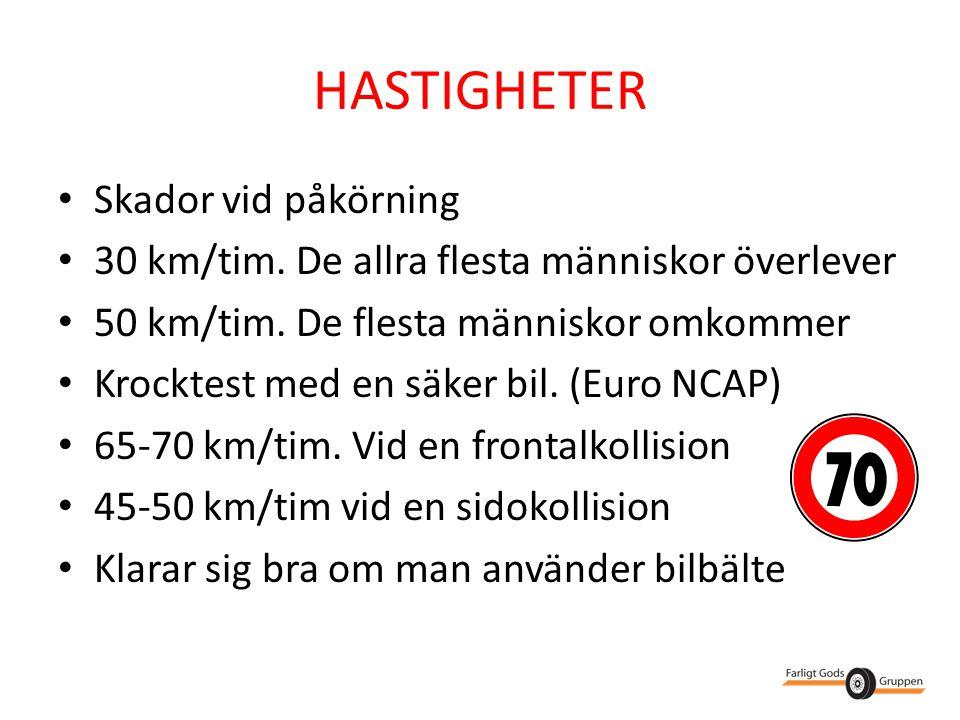 HASTIGHETER • Skador vid påkörning • 30 km/tim. De allra flesta människor överlever • 50 km/tim. De flesta människor omkommer • Krocktest med en säker
