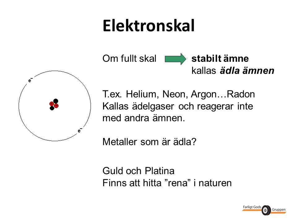 Elektronskal Om fullt skalstabilt ämne kallas ädla ämnen T.ex. Helium, Neon, Argon…Radon Kallas ädelgaser och reagerar inte med andra ämnen. Metaller