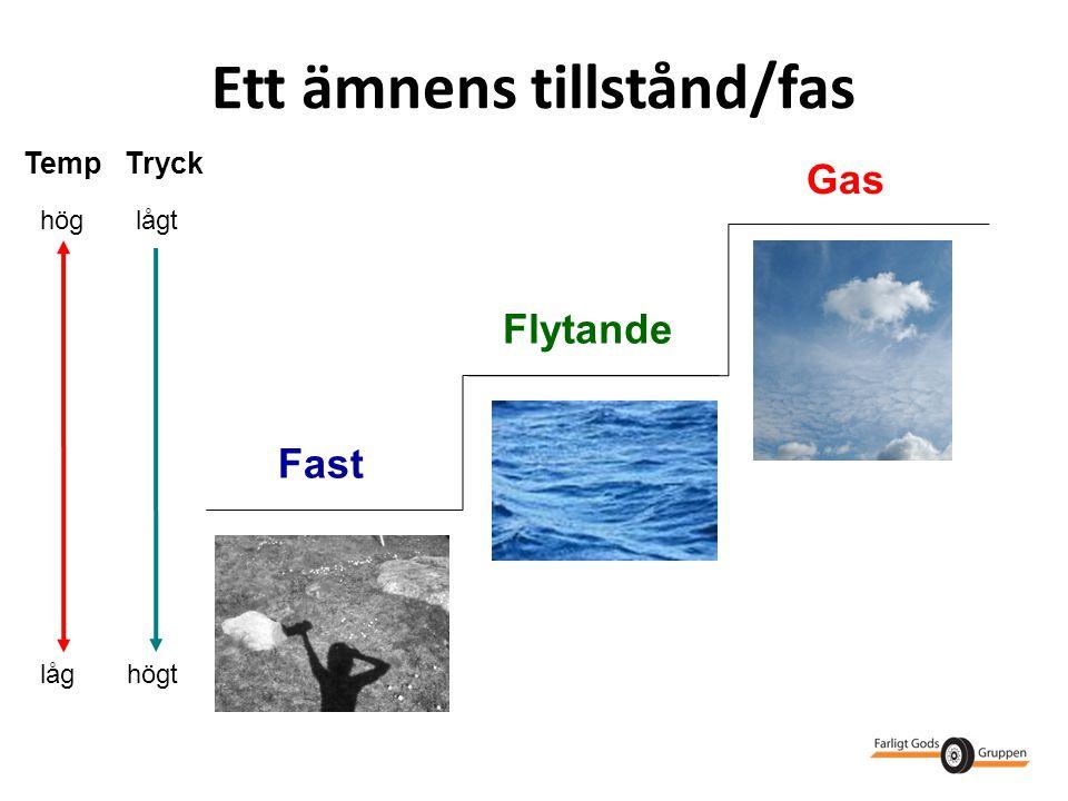 Ett ämnens tillstånd/fas Fast Flytande Gas TempTryck lågt högt hög låg