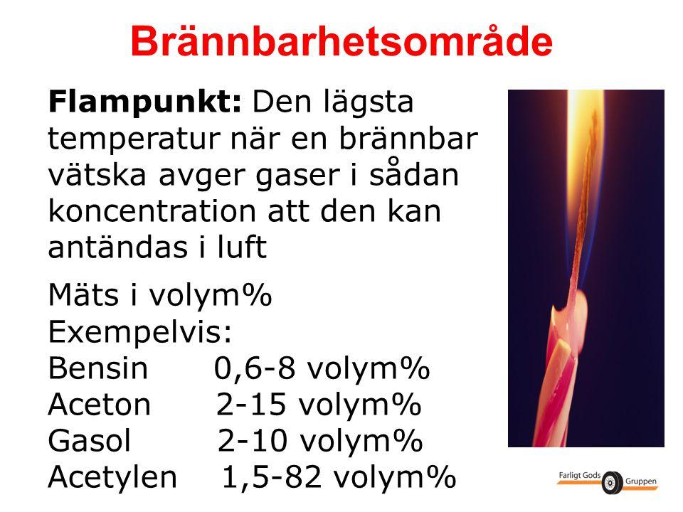 Brännbarhetsområde Mäts i volym% Exempelvis: Bensin 0,6-8 volym% Aceton 2-15 volym% Gasol 2-10 volym% Acetylen 1,5-82 volym% Flampunkt: Den lägsta tem