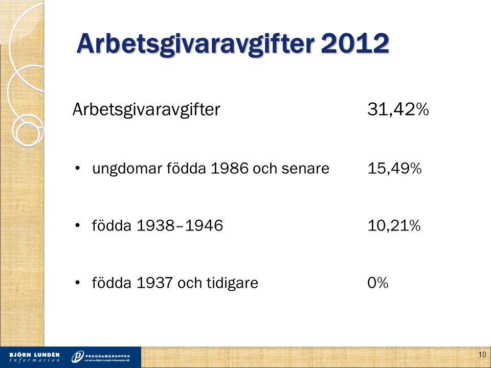 Arbetsgivaravgifter 2012 Arbetsgivaravgifter31,42% • ungdomar födda 1986 och senare15,49% • födda 1938–194610,21% • födda 1937 och tidigare0% 10