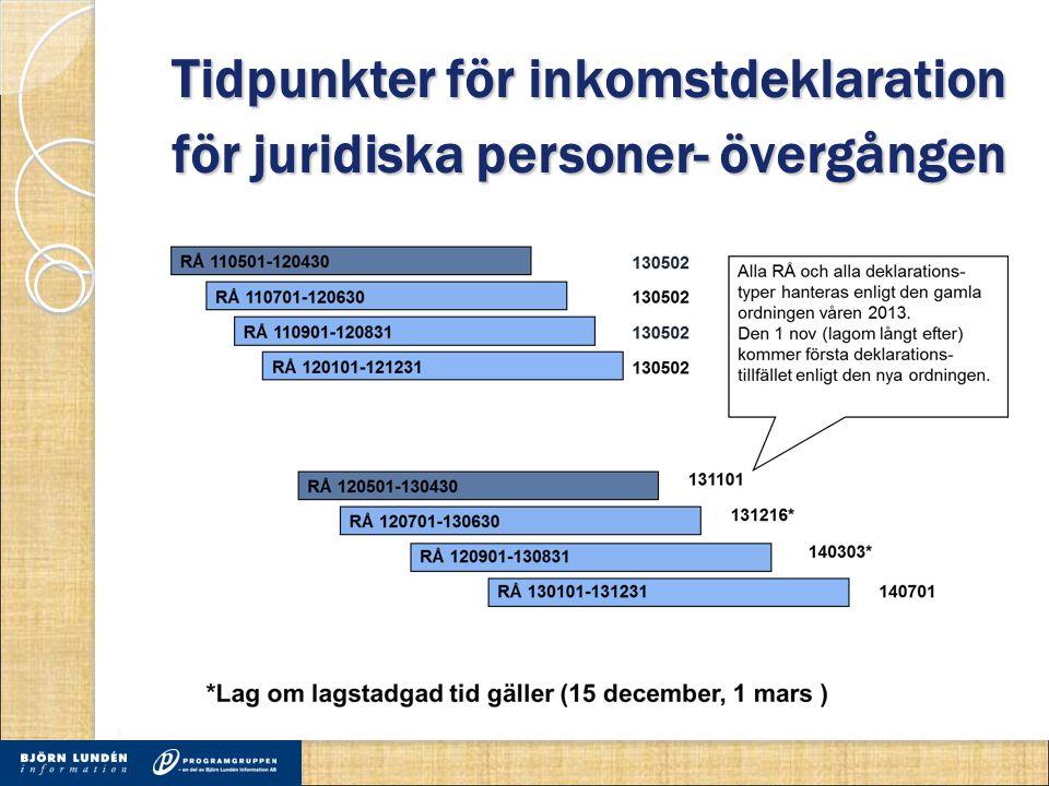 Tidpunkter för inkomstdeklaration för juridiska personer- övergången