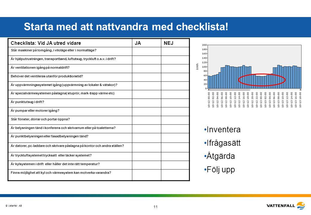© Vattenfall AB 11 Starta med att nattvandra med checklista! Checklista: Vid JA utred vidareJANEJ Står maskiner på tomgång, i viloläge eller i normall