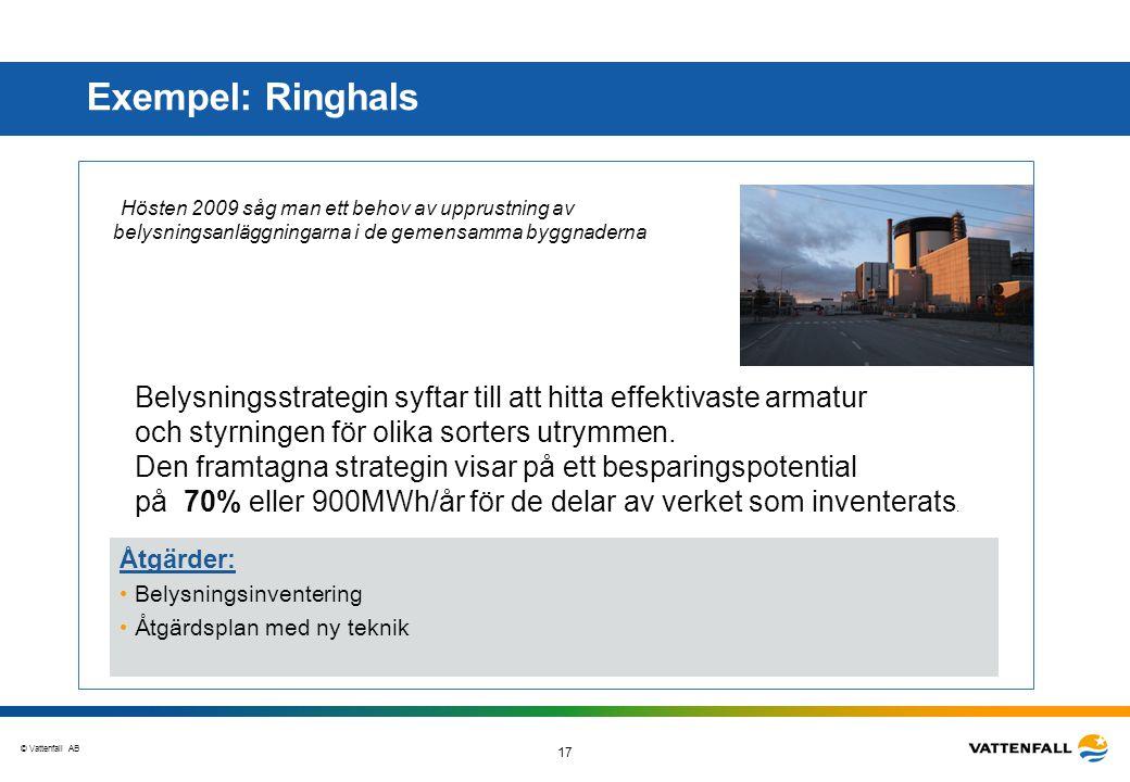 © Vattenfall AB 17 Exempel: Ringhals Belysningsstrategin syftar till att hitta effektivaste armatur och styrningen för olika sorters utrymmen. Den fra